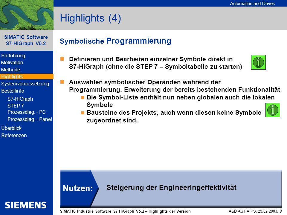 Highlights (4) Nutzen: Symbolische Programmierung