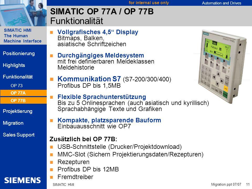 SIMATIC OP 77A / OP 77B Funktionalität