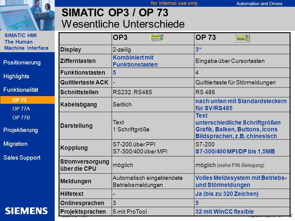 SIMATIC OP3 / OP 73 Wesentliche Unterschiede