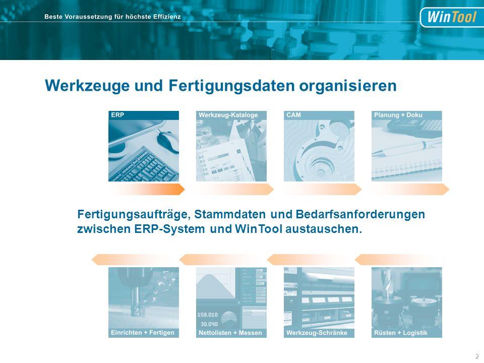 Fertigungsaufträge, Stammdaten und Bedarfsanforderungen zwischen ERP-System und WinTool austauschen.