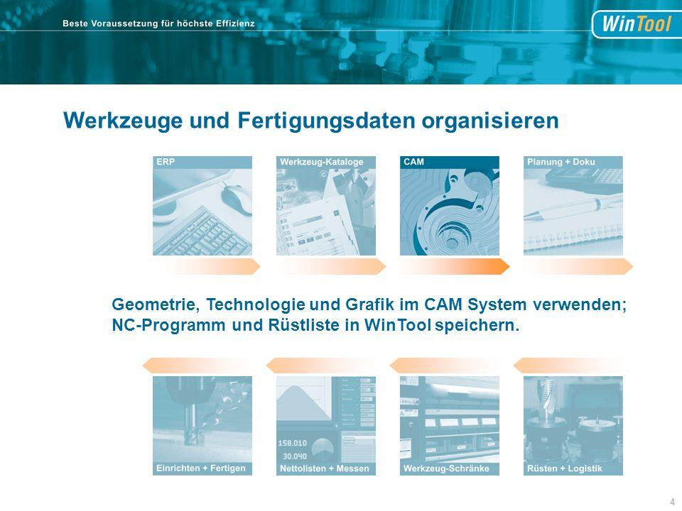 Geometrie, Technologie und Grafik im CAM System verwenden; NC-Programm und Rüstliste in WinTool speichern.