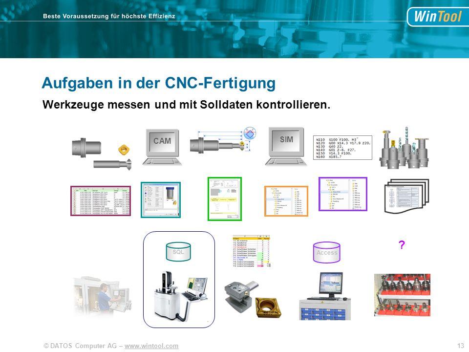 Aufgaben in der CNC-Fertigung