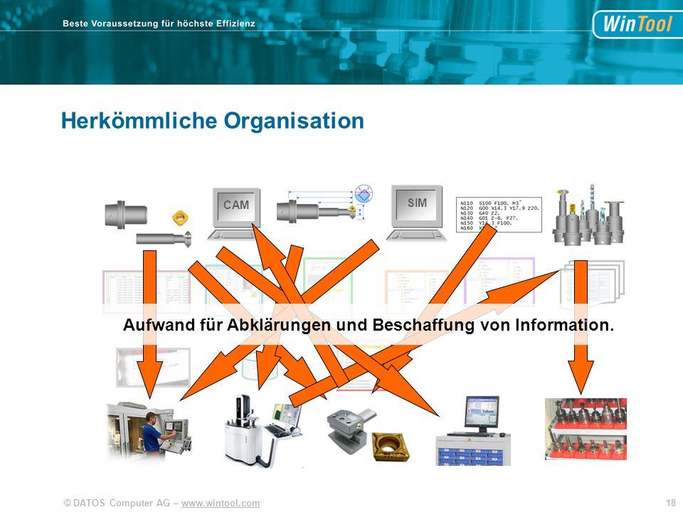 Aufwand für Abklärungen und Beschaffung von Information.