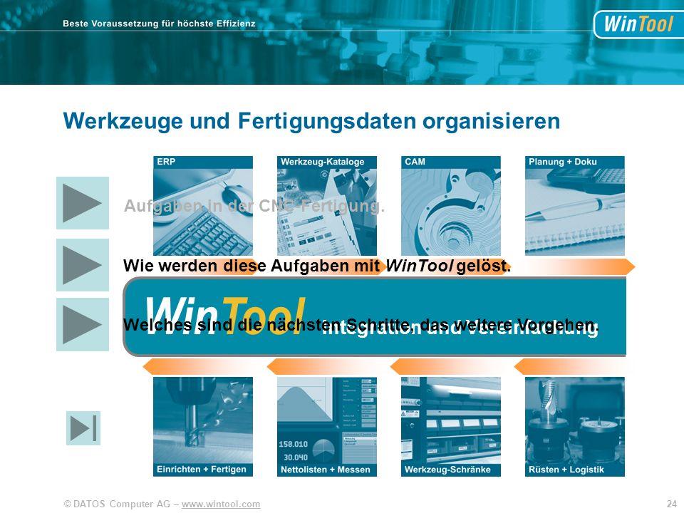 WinTool Werkzeuge und Fertigungsdaten organisieren