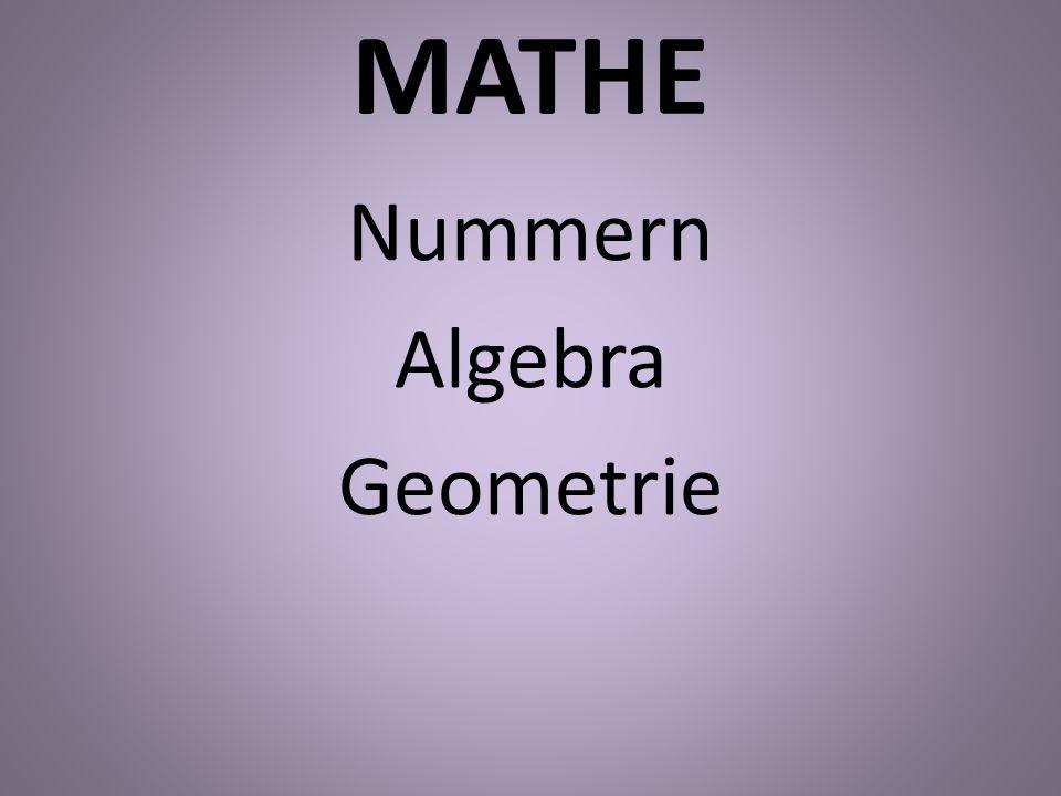 Nummern Algebra Geometrie