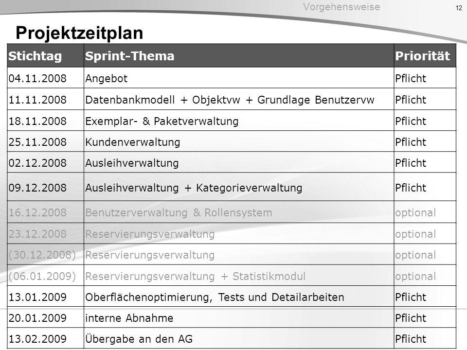 Projektzeitplan Stichtag Sprint-Thema Priorität Vorgehensweise