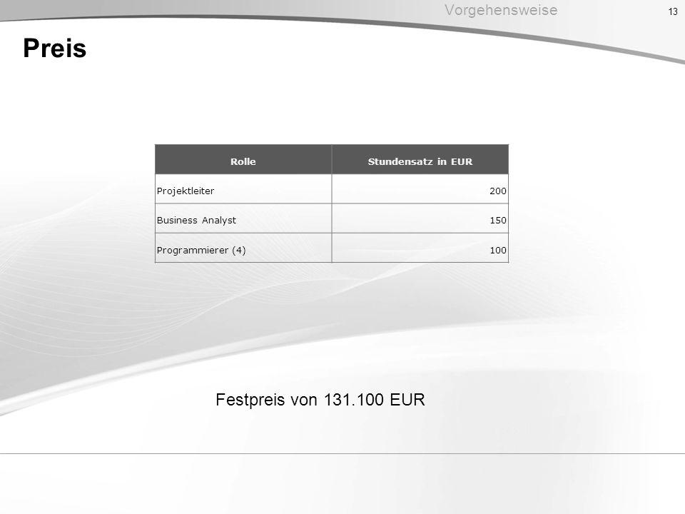 Preis Festpreis von 131.100 EUR Vorgehensweise Rolle