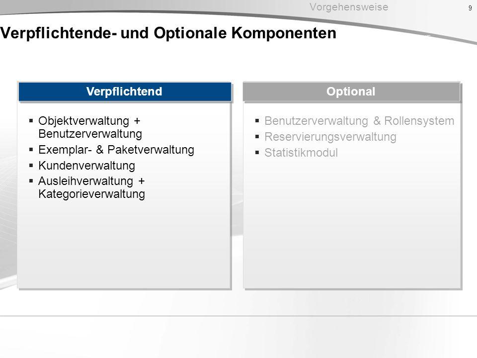 Verpflichtende- und Optionale Komponenten