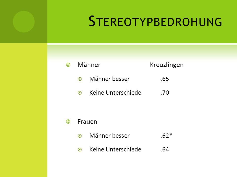 Stereotypbedrohung Männer Kreuzlingen Frauen Männer besser .65