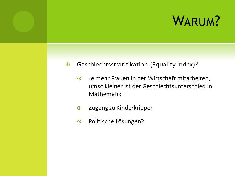 Warum Geschlechtsstratifikation (Equality Index)
