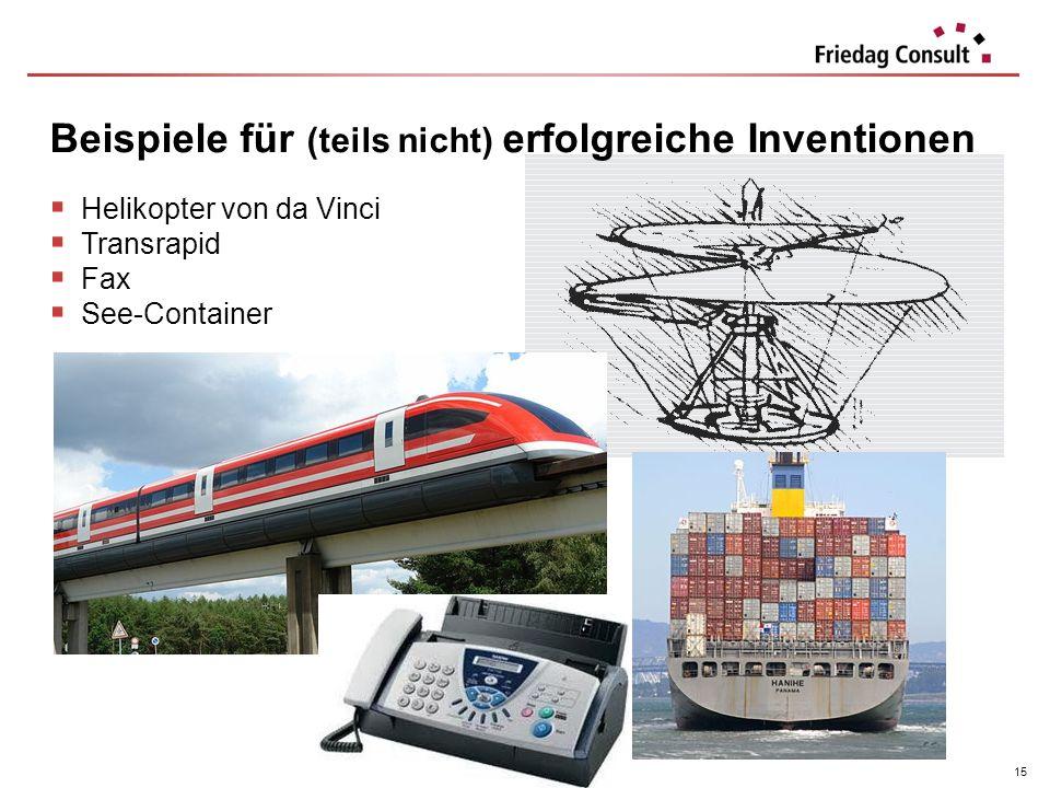 Beispiele für (teils nicht) erfolgreiche Inventionen
