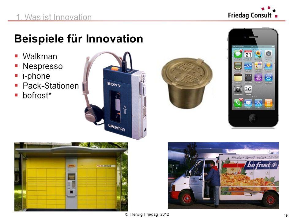 Beispiele für Innovation