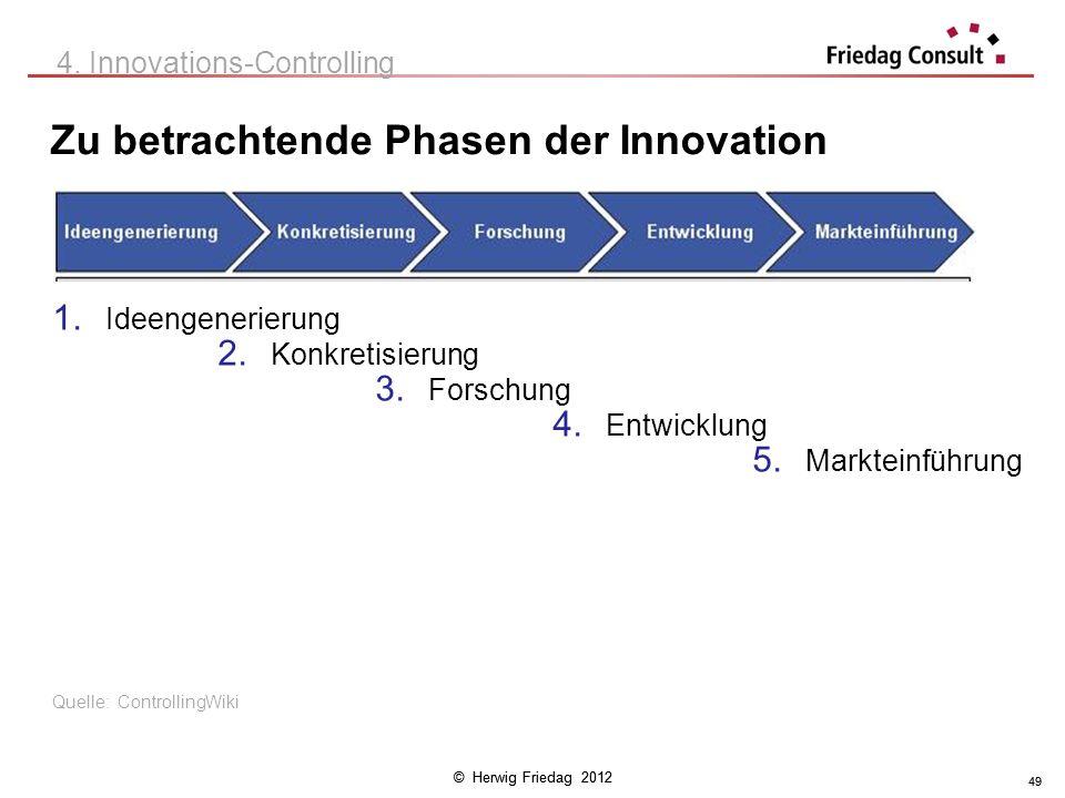 Zu betrachtende Phasen der Innovation