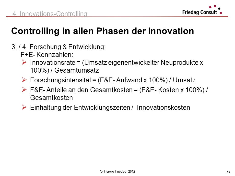 Controlling in allen Phasen der Innovation