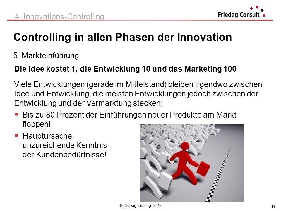 Controlling in allen Phasen der Innovation 5. Markteinführung