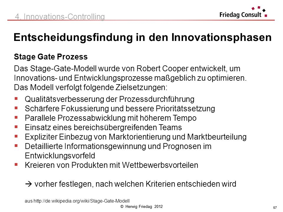 Entscheidungsfindung in den Innovationsphasen