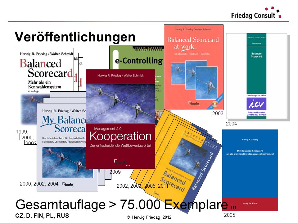Gesamtauflage > 75.000 Exemplare in CZ, D, FIN, PL, RUS