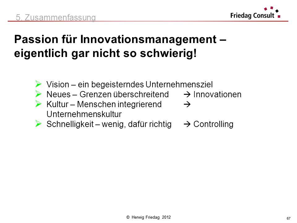 Passion für Innovationsmanagement – eigentlich gar nicht so schwierig!
