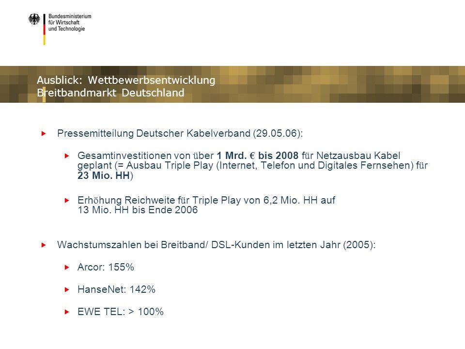 Ausblick: Wettbewerbsentwicklung Breitbandmarkt Deutschland