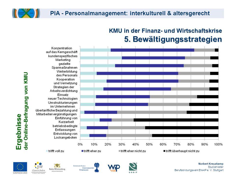 KMU in der Finanz- und Wirtschaftskrise 5. Bewältigungsstrategien