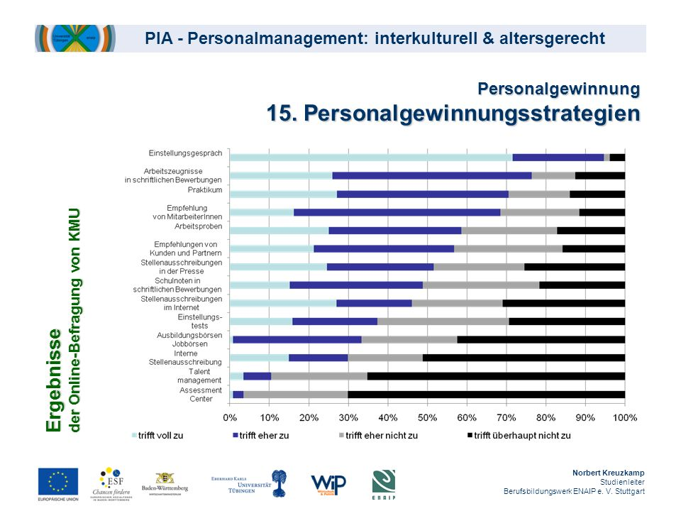 Personalgewinnung 15. Personalgewinnungsstrategien