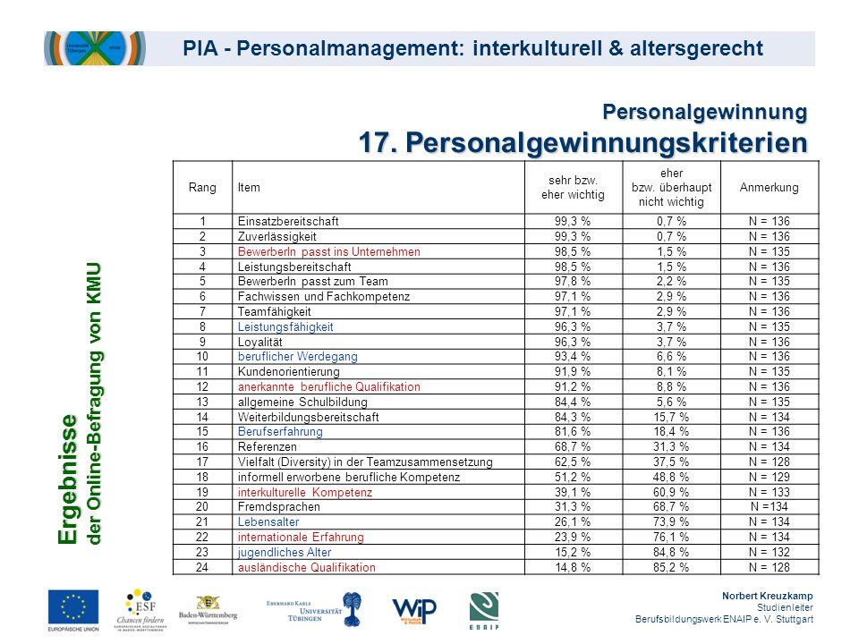Personalgewinnung 17. Personalgewinnungskriterien
