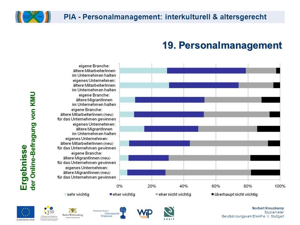 19. Personalmanagement Ergebnisse der Online-Befragung von KMU