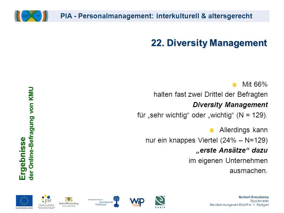 22. Diversity Management Ergebnisse der Online-Befragung von KMU