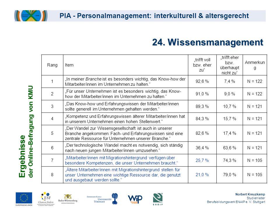 24. Wissensmanagement Ergebnisse der Online-Befragung von KMU