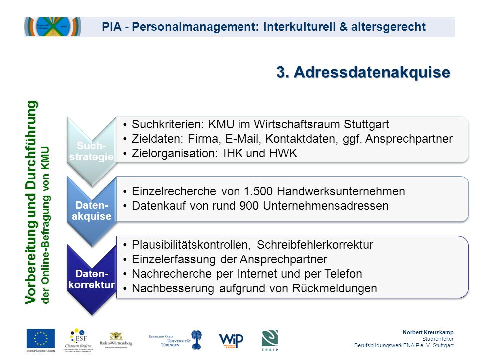 PIA - Personalmanagement: interkulturell & altersgerecht