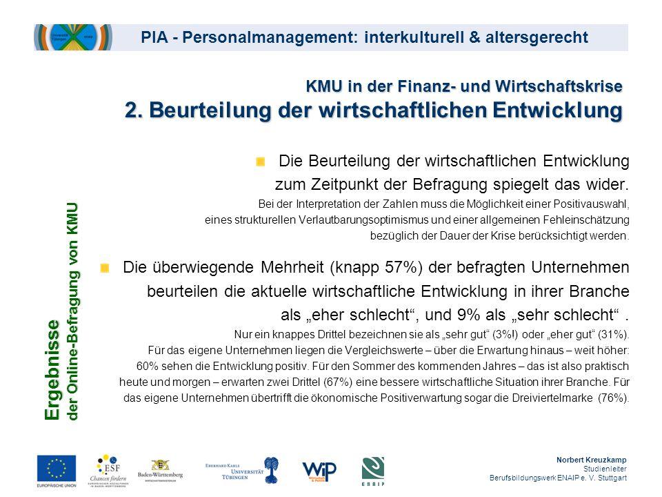 Ergebnisse der Online-Befragung von KMU