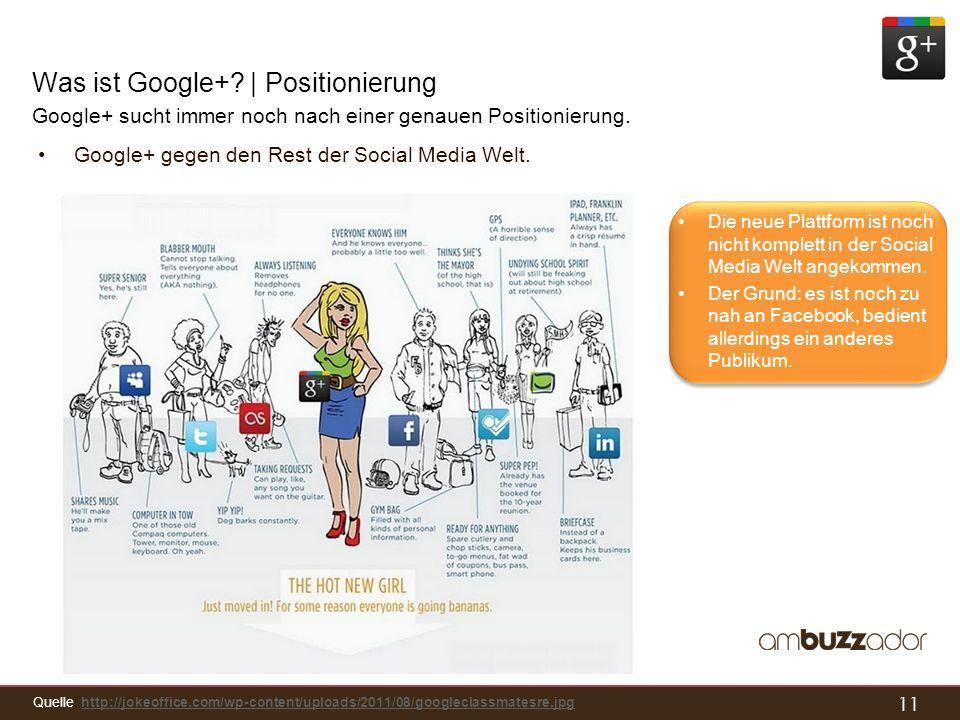 Was ist Google+ | Positionierung