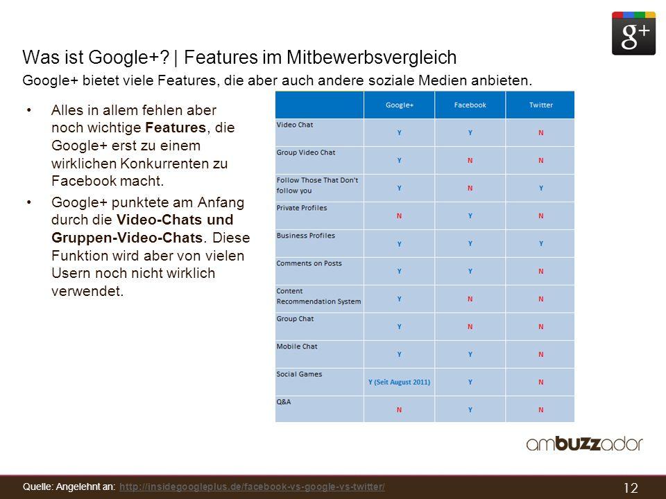Was ist Google+ | Features im Mitbewerbsvergleich