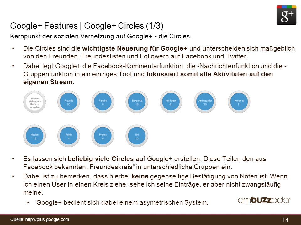 Google+ Features | Google+ Circles (1/3)