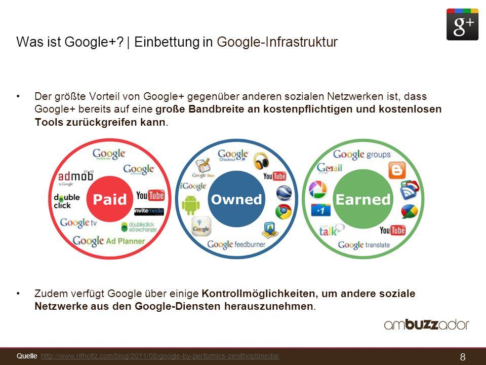 Was ist Google+ | Einbettung in Google-Infrastruktur