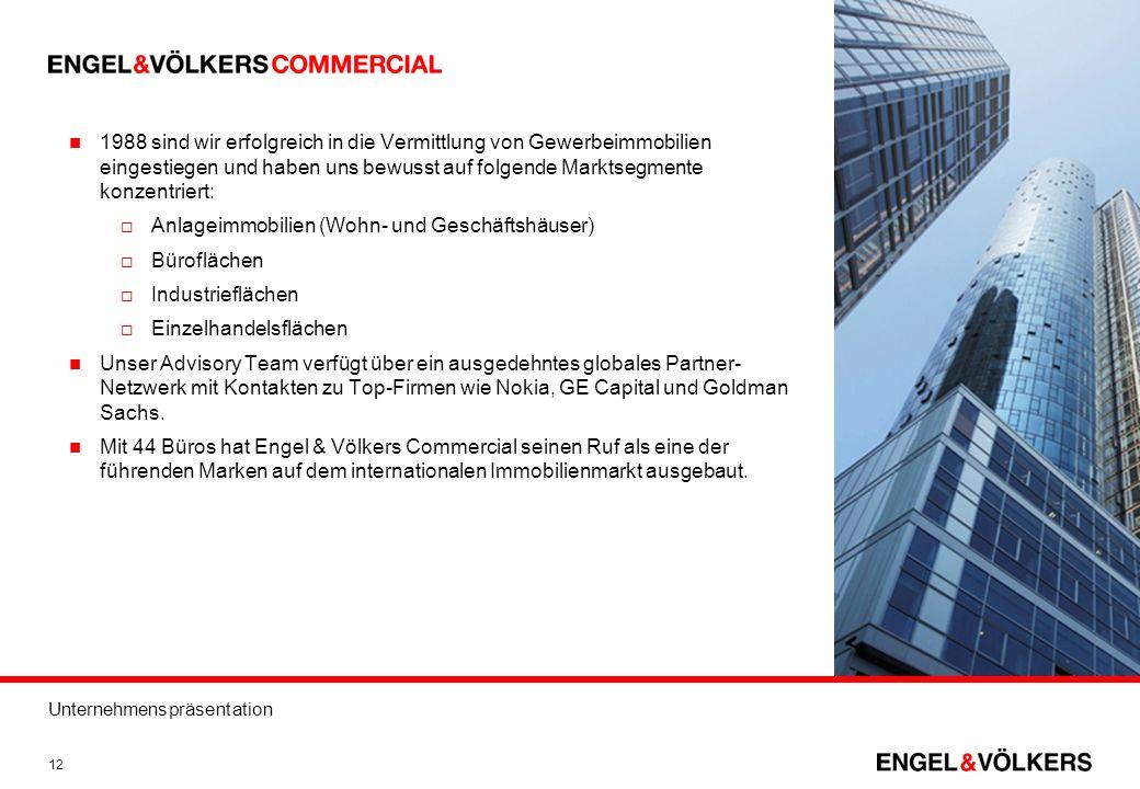 Anlageimmobilien (Wohn- und Geschäftshäuser) Büroflächen