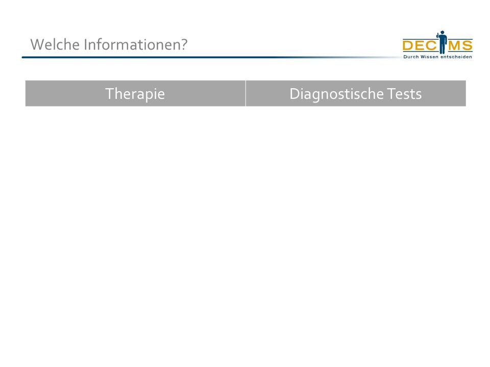 Welche Informationen Therapie Diagnostische Tests