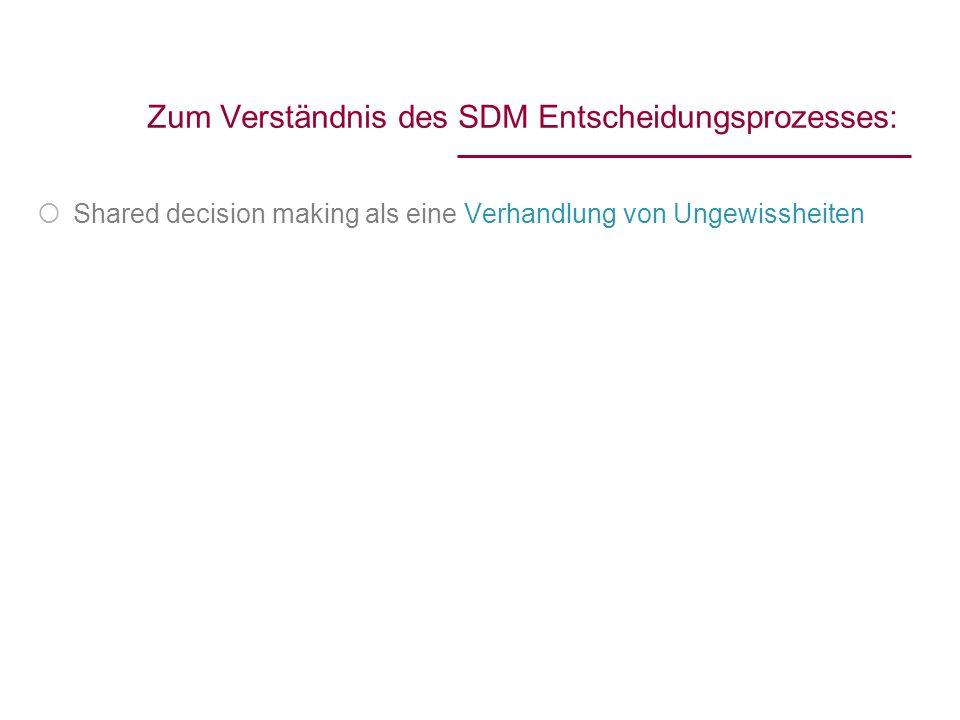 Zum Verständnis des SDM Entscheidungsprozesses: