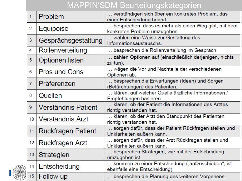 MAPPIN'SDM Beurteilungskategorien