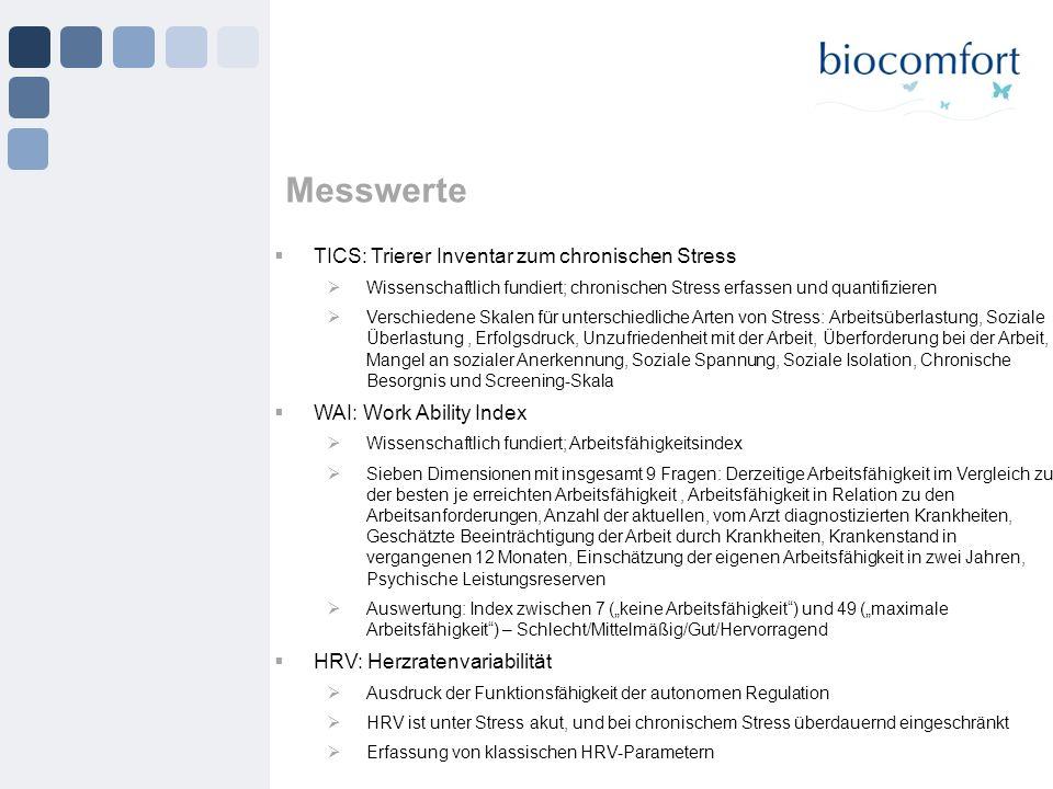 Messwerte TICS: Trierer Inventar zum chronischen Stress