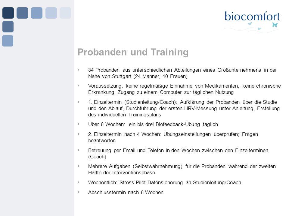 Probanden und Training