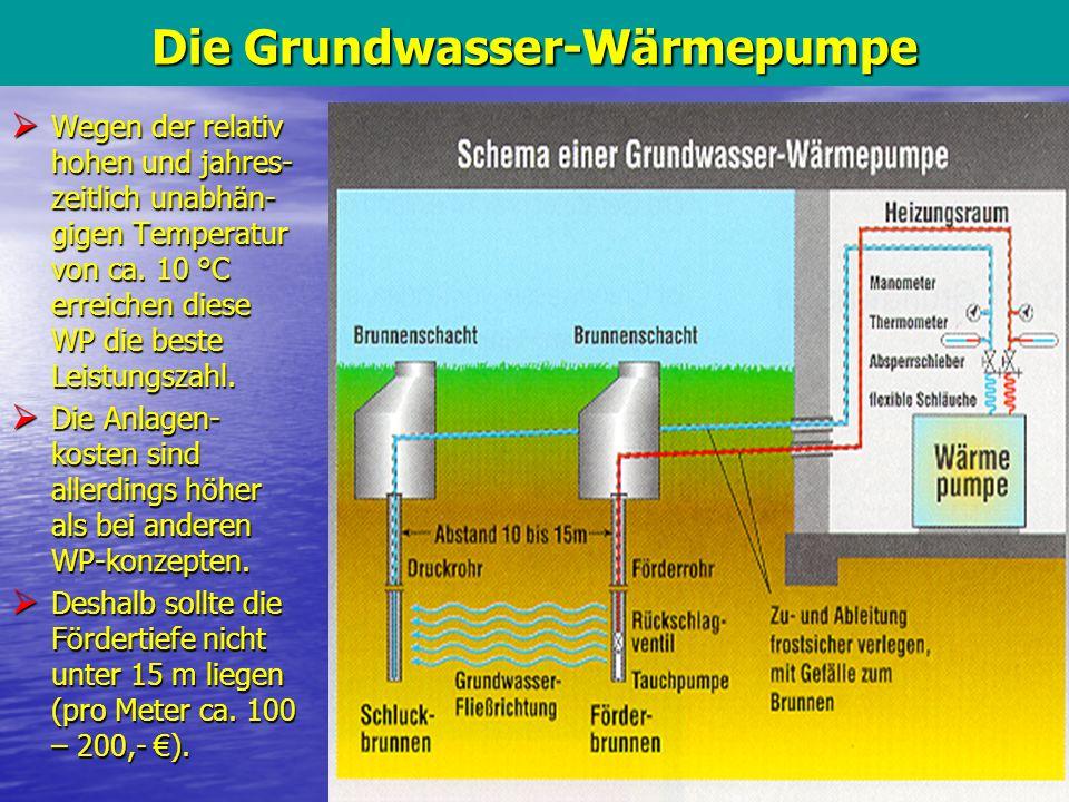 Die Grundwasser-Wärmepumpe