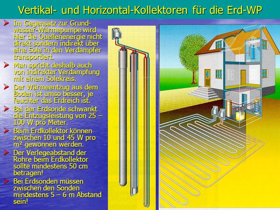 Vertikal- und Horizontal-Kollektoren für die Erd-WP