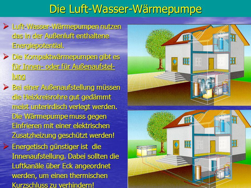 Die Luft-Wasser-Wärmepumpe