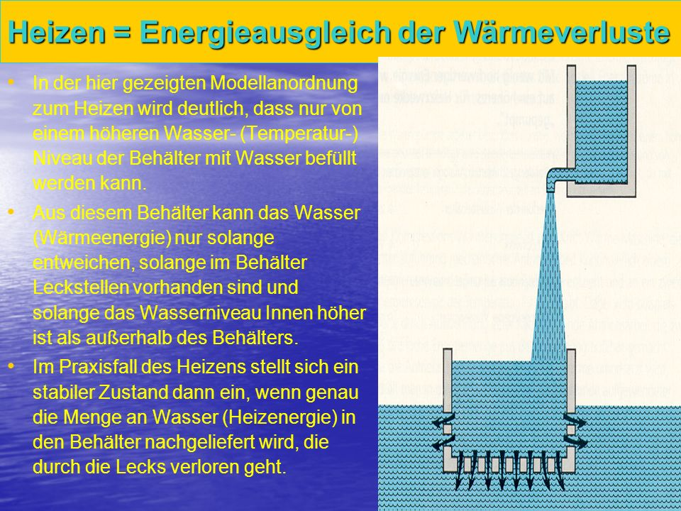 Heizen = Energieausgleich der Wärmeverluste