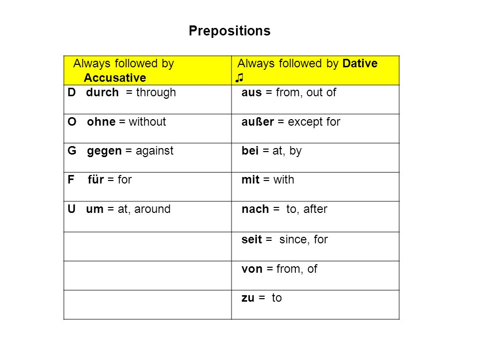 Prepositions Always followed by Accusative Always followed by Dative ♫
