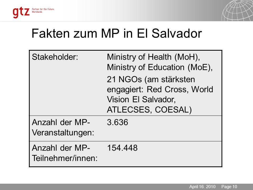Fakten zum MP in El Salvador