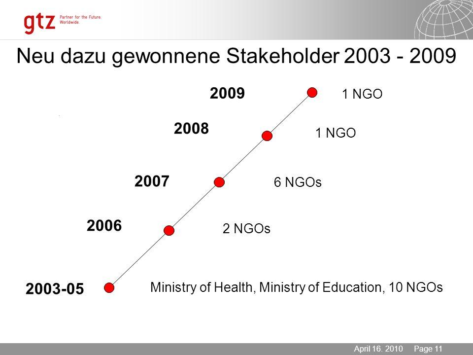 Neu dazu gewonnene Stakeholder 2003 - 2009