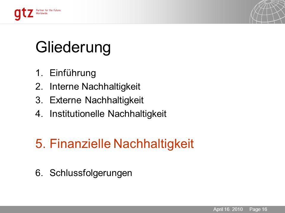 Gliederung 5. Finanzielle Nachhaltigkeit 1. Einführung