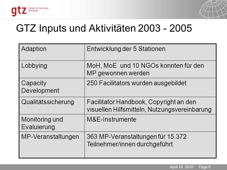 GTZ Inputs und Aktivitäten 2003 - 2005